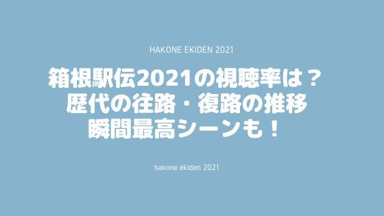 箱根駅伝2021視聴率 歴代視聴率